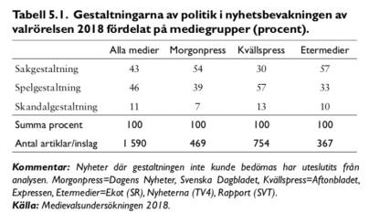 Gestaltningar 2018